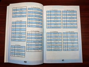 Some of the charts in Mermaid Adventures Revised