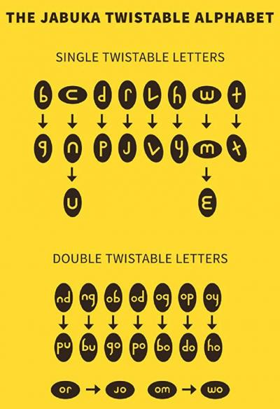 The Jabuka Twistable Alphabet